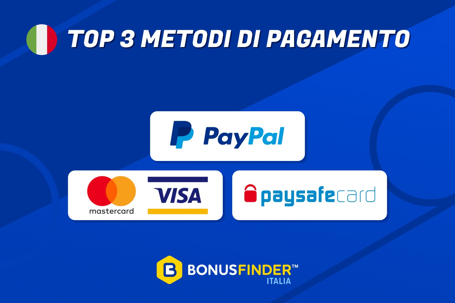 metodi pagamento soldi veri